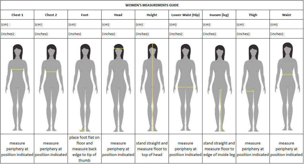 body shape charts - Mersn.proforum.co