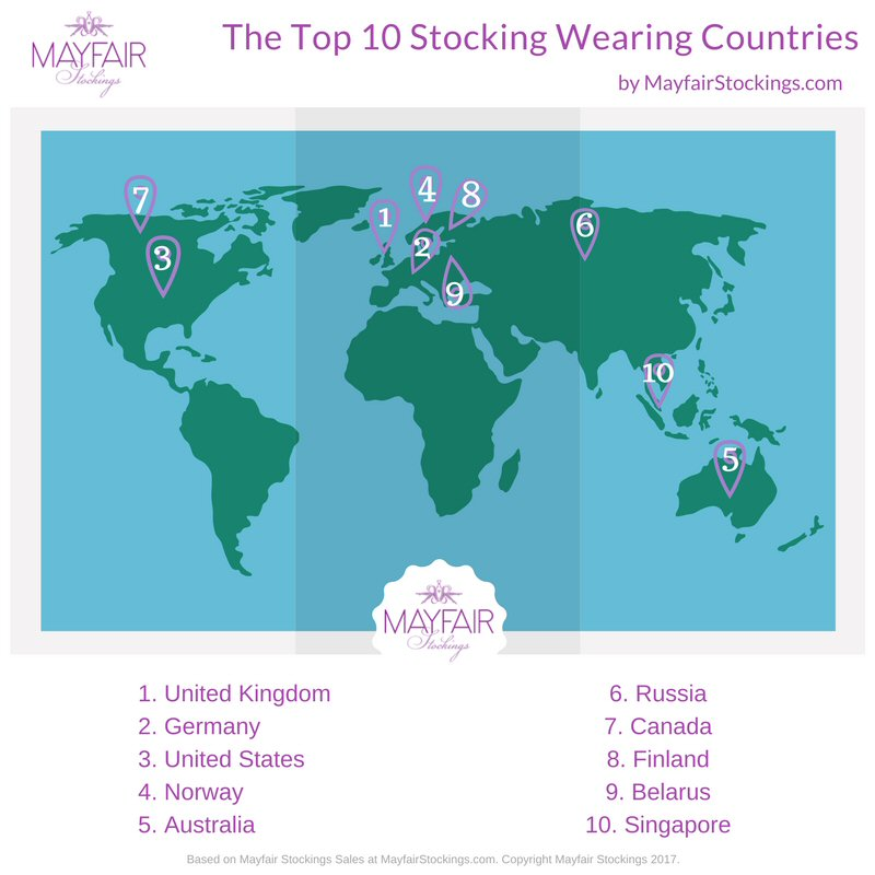The Top Ten Stocking Wearing Countries (2017)...